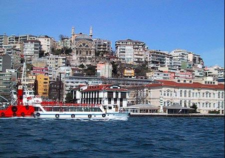 土耳其旅游必备